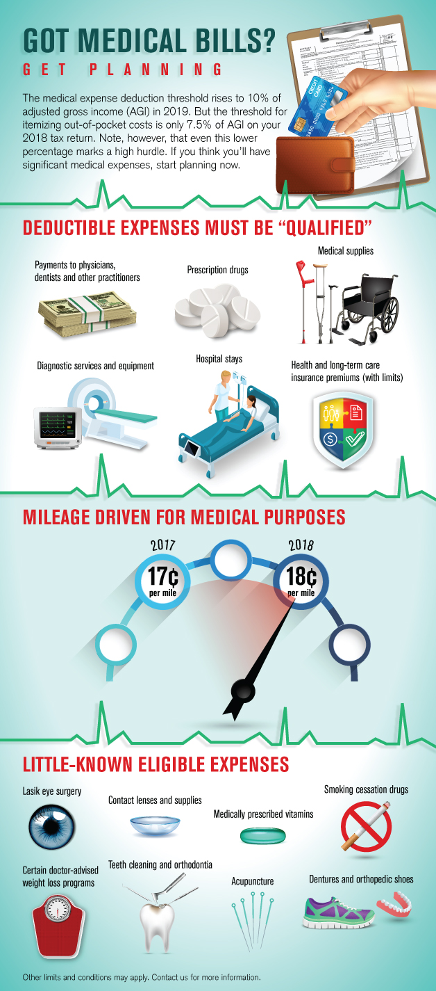 IFF_Medical_Expenses_628x1425.jpg (628×1425)